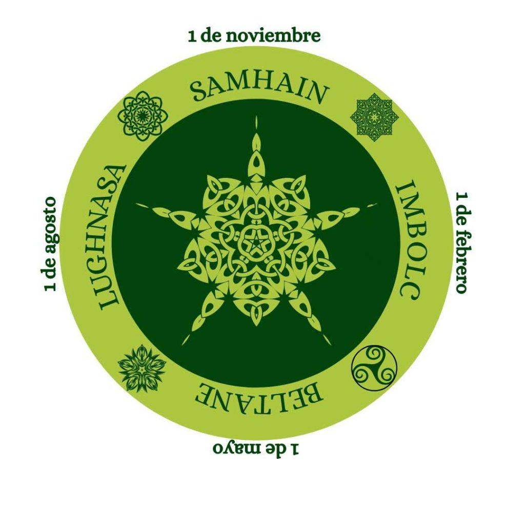 calendario celta